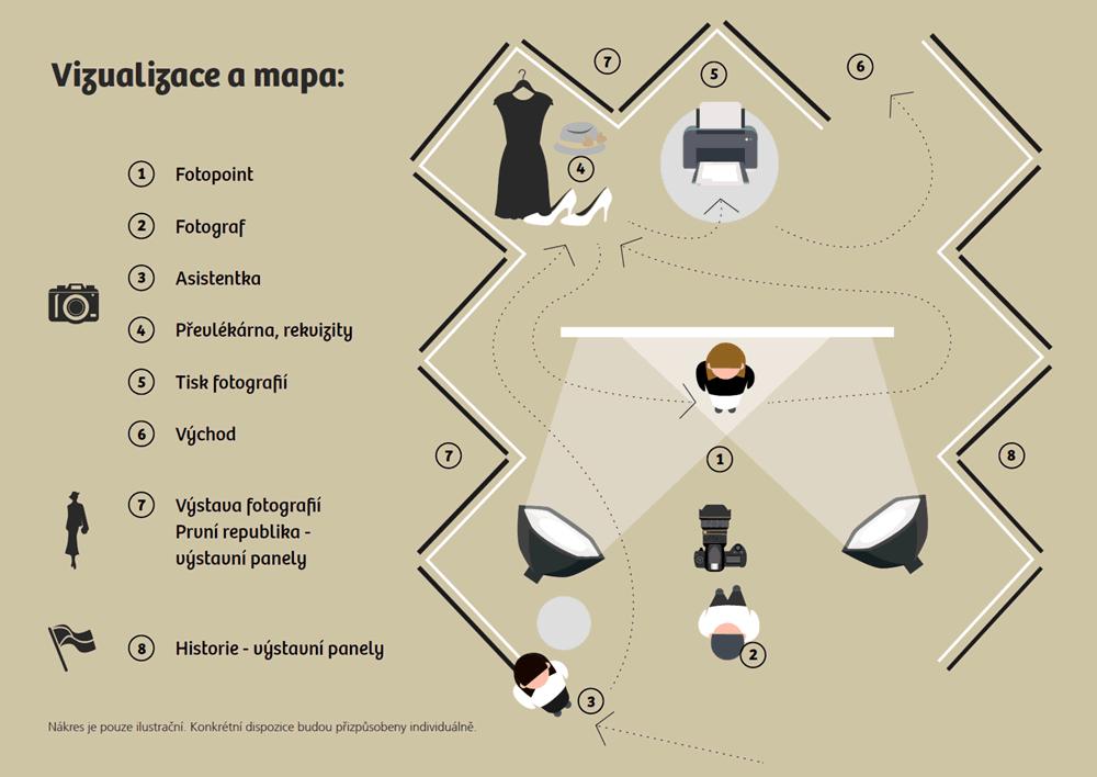 Vizualizace a mapa